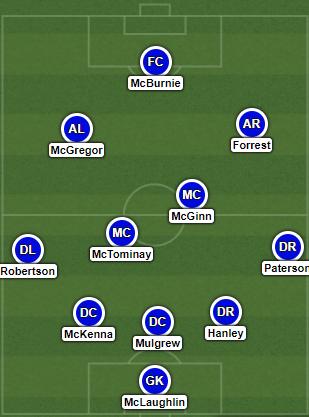 Owen Scotland selection