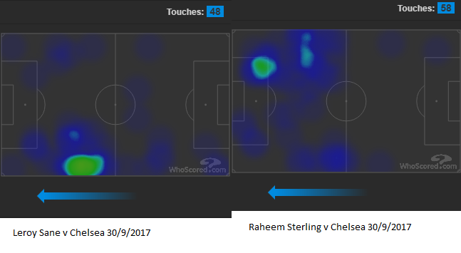 Heat Maps v Chelsea 30th September 2017